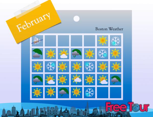 como es el clima en boston durante febrero 2 - ¿Cómo es el clima en Boston durante febrero?