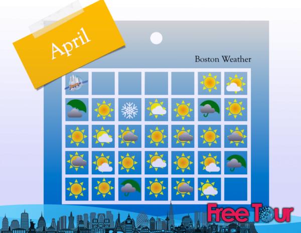 como es el clima en boston en abril 2 - ¿Cómo es el clima en Boston en abril?