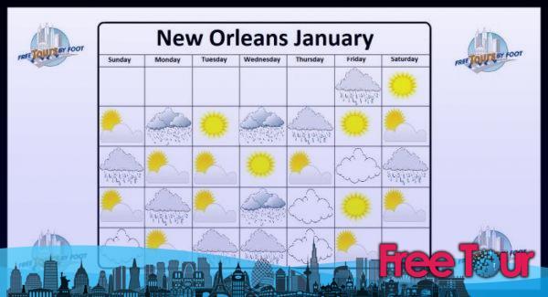 como es el clima en nueva orleans en enero 2 - ¿Cómo es el clima en Nueva Orleans en enero?