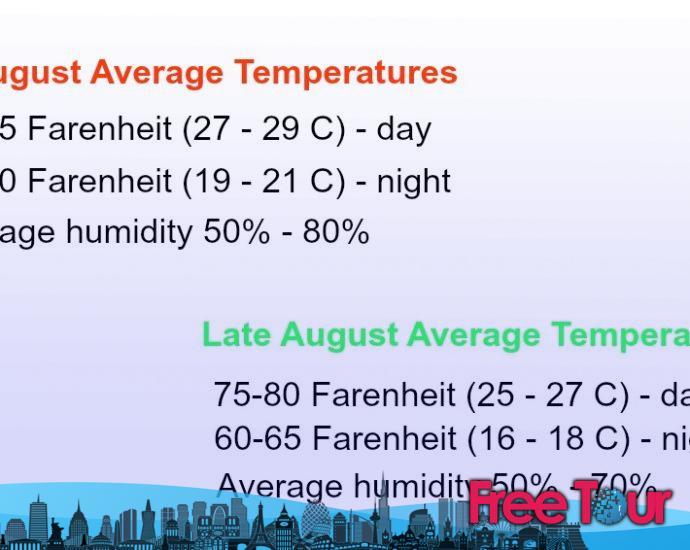 ¿Cómo es el tiempo en Nueva York en agosto?