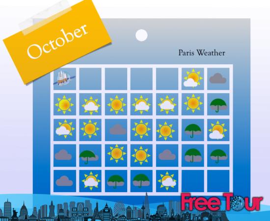como es el tiempo en paris en octubre 2 - ¿Cómo es el tiempo en París en octubre?