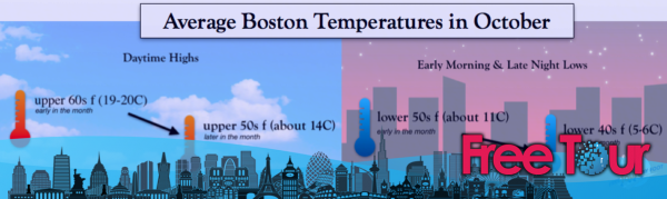 ¿Cómo está el clima en Boston en octubre?