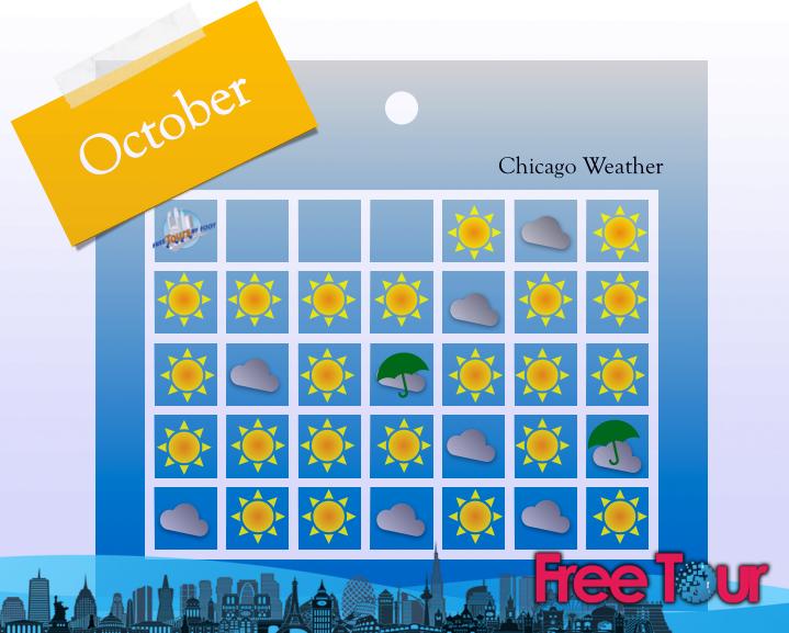 como esta el clima en chicago en octubre 2 - ¿Cómo está el clima en Chicago en octubre?