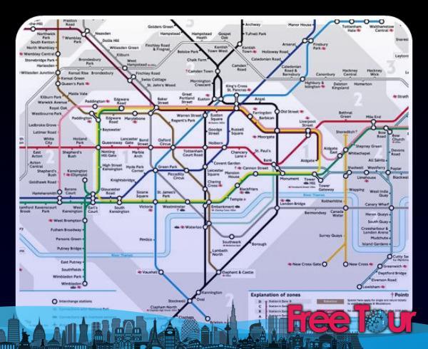 como usar el metro de londres - Cómo usar el metro de Londres