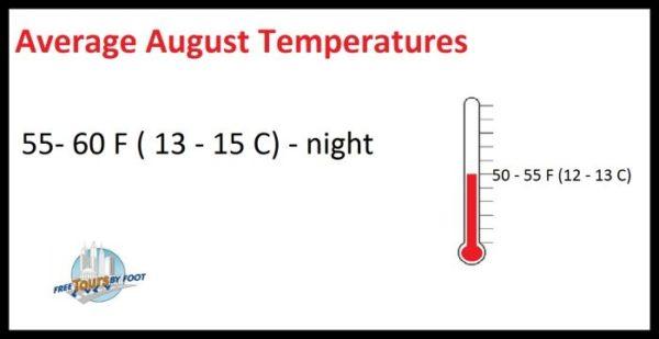 cual es el clima en san francisco en agosto 2 - ¿Cuál es el clima en San Francisco en agosto?