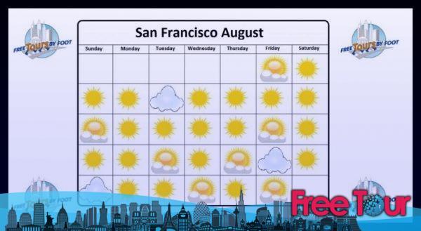 cual es el clima en san francisco en agosto 3 - ¿Cuál es el clima en San Francisco en agosto?