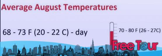 ¿Cuál es el clima en San Francisco en agosto?