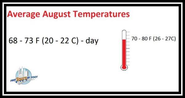 cual es el clima en san francisco en agosto - ¿Cuál es el clima en San Francisco en agosto?