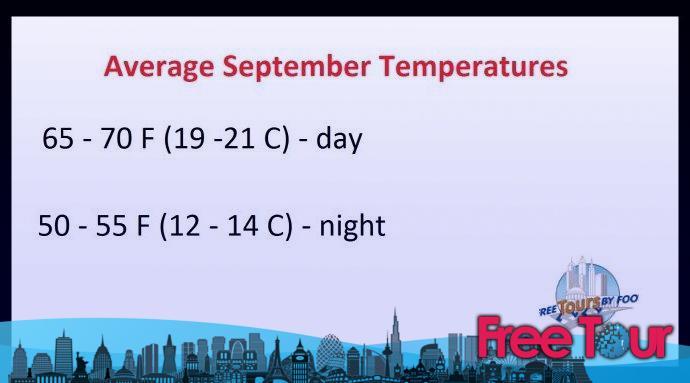 ¿Cuál es el clima en San Francisco en septiembre?