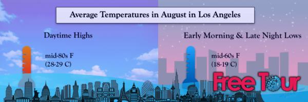 ¿Cuál es el tiempo en agosto en Los Ángeles?
