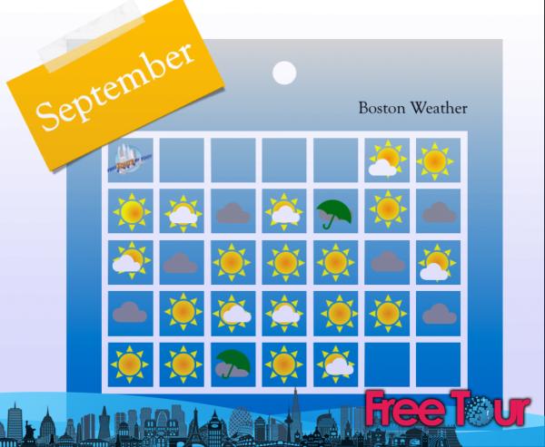 cual es el tiempo en boston en septiembre 2 - ¿Cuál es el tiempo en Boston en septiembre?