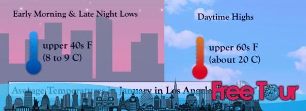 ¿Cuál es el tiempo en Los Ángeles en enero?