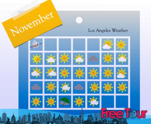 cual es el tiempo en noviembre en los angeles 2 - ¿Cuál es el tiempo en noviembre en Los Ángeles?