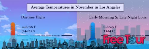 ¿Cuál es el tiempo en noviembre en Los Ángeles?
