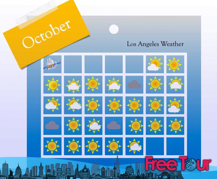 cual es el tiempo en octubre en los angeles 2 - ¿Cuál es el tiempo en octubre en Los Ángeles?