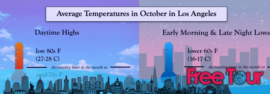 ¿Cuál es el tiempo en octubre en Los Ángeles?