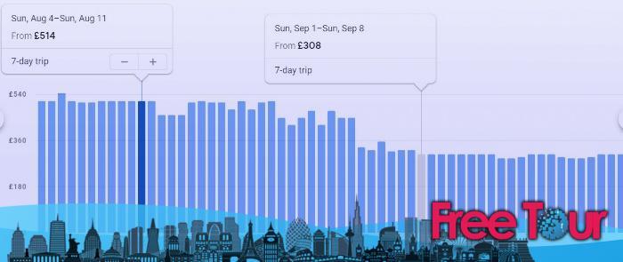 cuando es el momento mas barato para viajar a nueva york 5 - ¿Cuándo es el momento más barato para viajar a Nueva York?