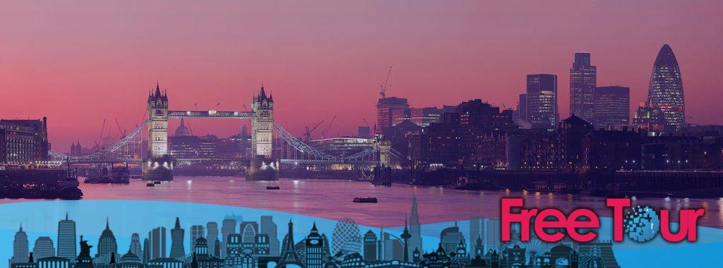 donde alojarse en londres 1024x380 - Dónde alojarse en Londres