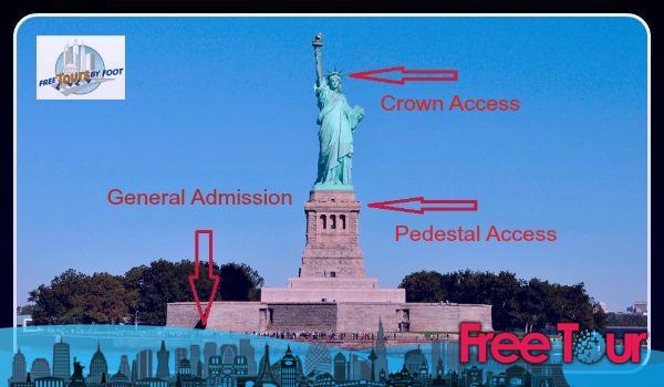 entradas de la estatua de la libertad 7 opciones de compra - Cómo conseguir entradas de Pedestal para la Estatua de la Libertad