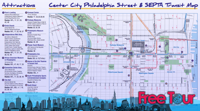 moverse por filadelfia transporte publico en filadelfia - Moverse por Filadelfia: Transporte público en Filadelfia