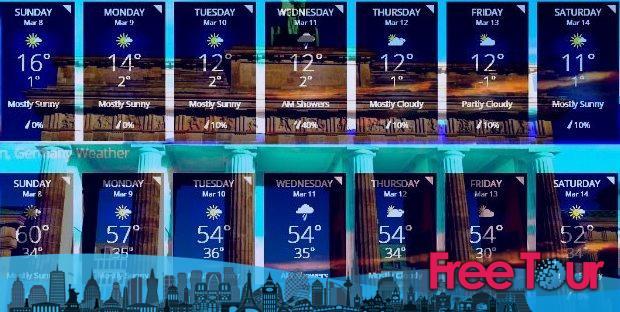 ¿qué tiempo hace en Berlín en marzo?