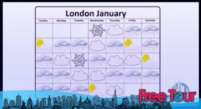 que tiempo hace en londres en enero 2 - ¿qué tiempo hace en Londres en enero?