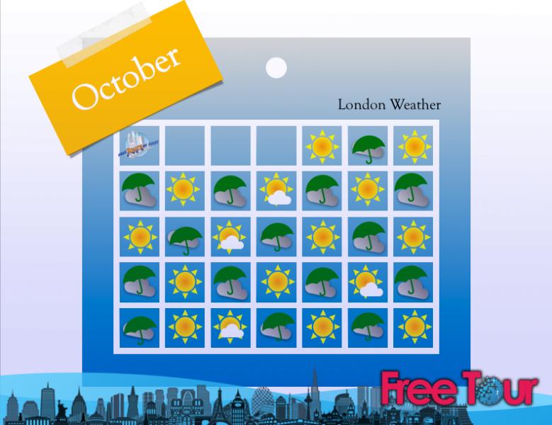 que tiempo hace en londres en octubre 2 - ¿qué tiempo hace en Londres en octubre?